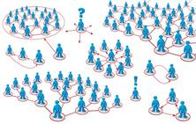 MLM-Software - Modifizierbarkeit auf alle Arten von Marketingplänen