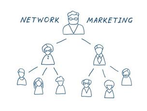 MLM-Software - Provisionssysteme über mehrere Ebenen