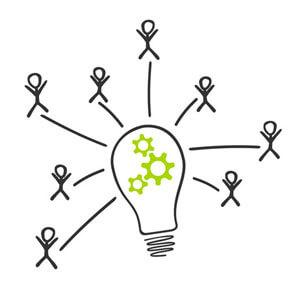 MLM-Software - Kunden Management System