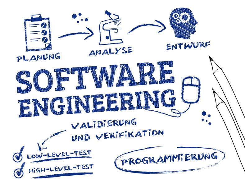 Individualsoftware mehr als Software